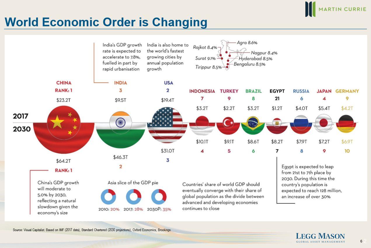emerging markets